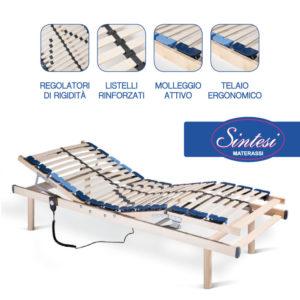 Rete materasso con motore integrato - promozione offerta - Sintesi tende Orbassano Torino
